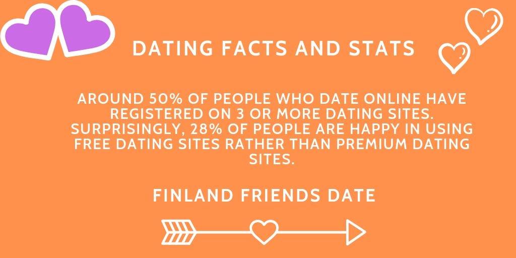 beste dating sites Finland dating site in Spanje