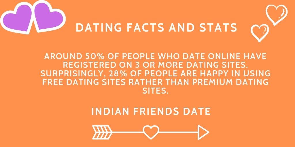 Online gratis indian dating site