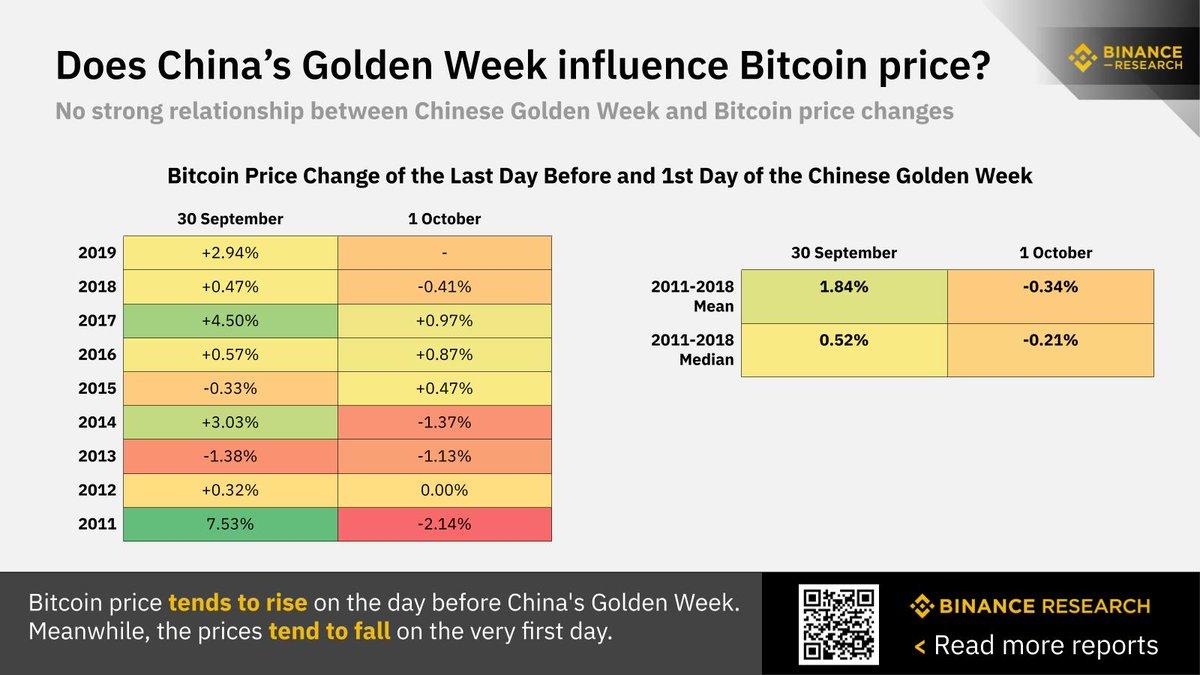 Il Bitcoin non teme la Cina e torna a correre - la Repubblica