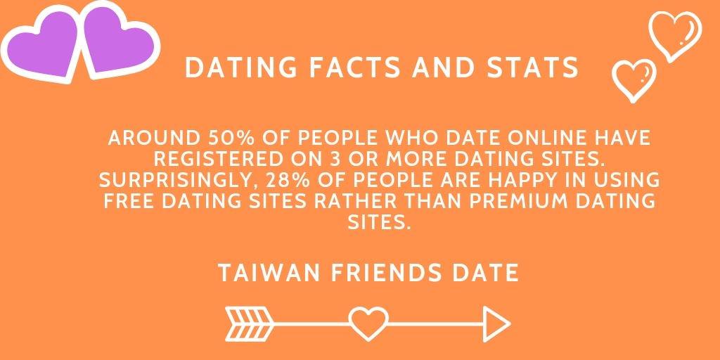 gratis dating website Taiwan