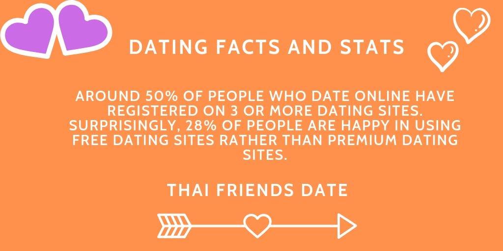 gratis Thai Dating Online