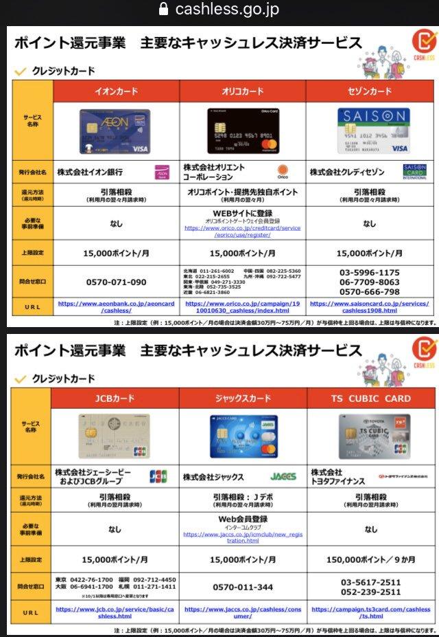 クレジットカードはオリコとジャックスだけ事前登録が必要交通系カードはスイカもパスモも事前登録いるQR決済だとLINE Payがポイント即時反映&上限大きめポイント還元事業 主要なキャッシュレス決済サービス