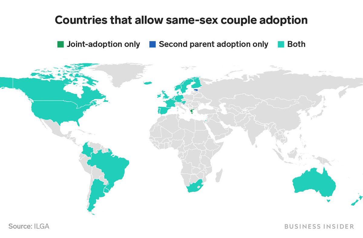 Us adoption statistics