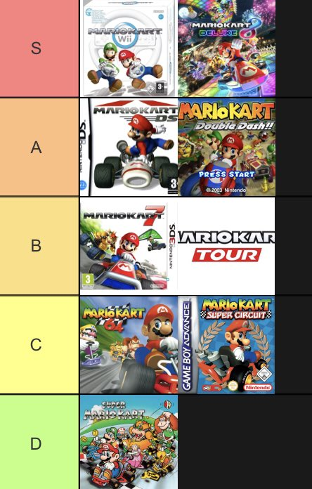 Shine On Twitter Here S My Mario Kart Tier List I Didn T