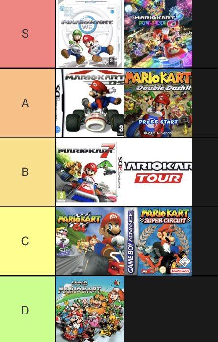 Shine On Twitter Here S My Mario Kart Tier List I