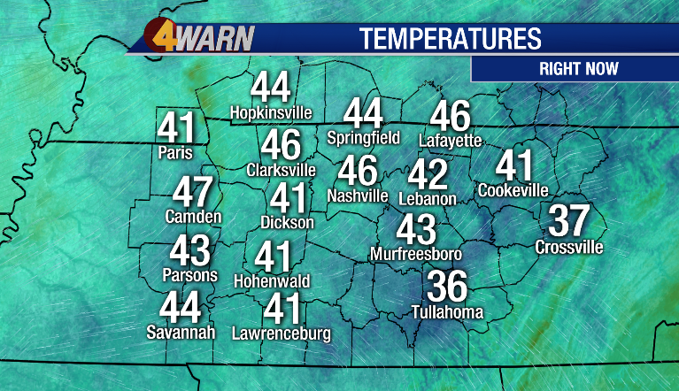 A crisp fall morning with temps in the 40s. Where were headed today and when rain moves back in on News4 Today! @WSMV