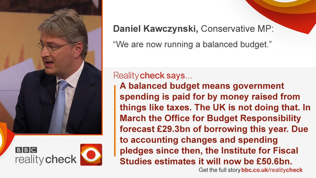 Daniel Kawczynski, a Conservative MP, told this mornings @VictoriaLIVE programme that we are now running a balanced budget. Thats not true at the moment and the Institute for Fiscal Studies says its not likely to be true for several years, even with a smooth Brexit process.