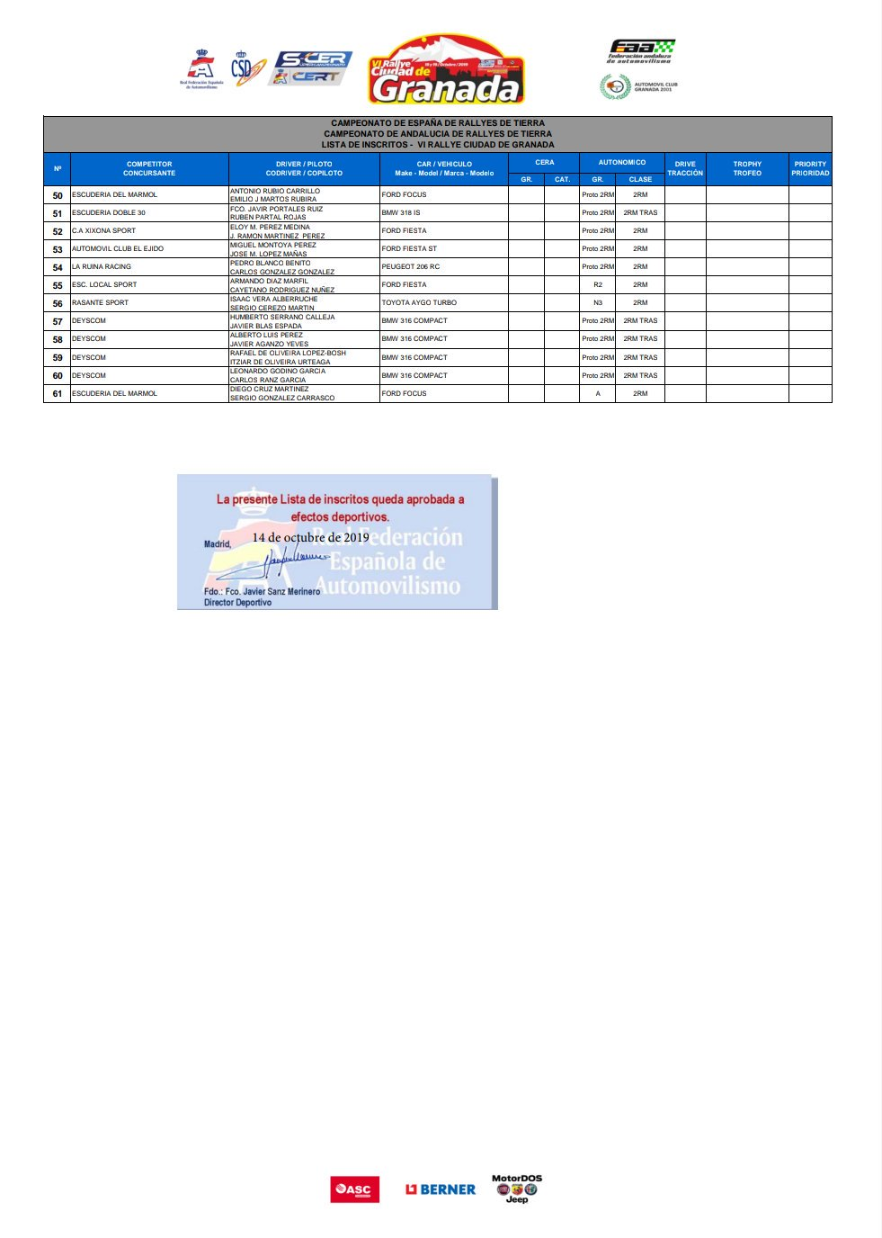 SCER + CERT: VI Rallye Ciudad de Granada [18-19 Octubre] EG1_1ICWkAAdHTD?format=jpg&name=large