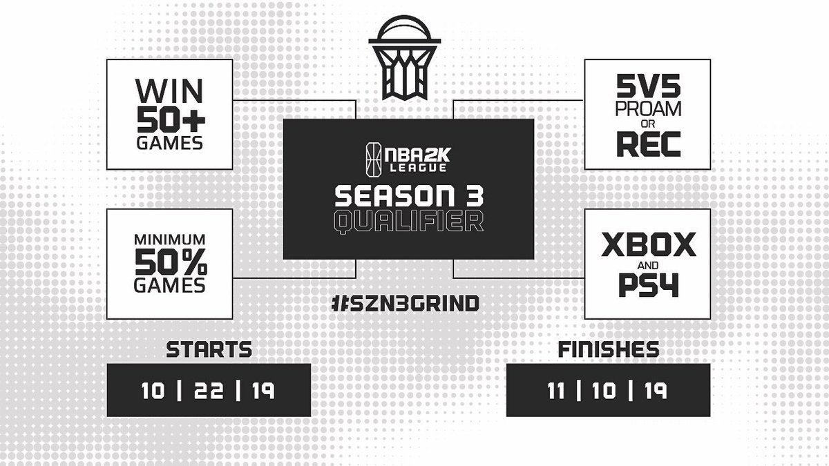 It's almost time for the @NBA2KLeague Qualifier! Who's ready to grind? 🤔👀