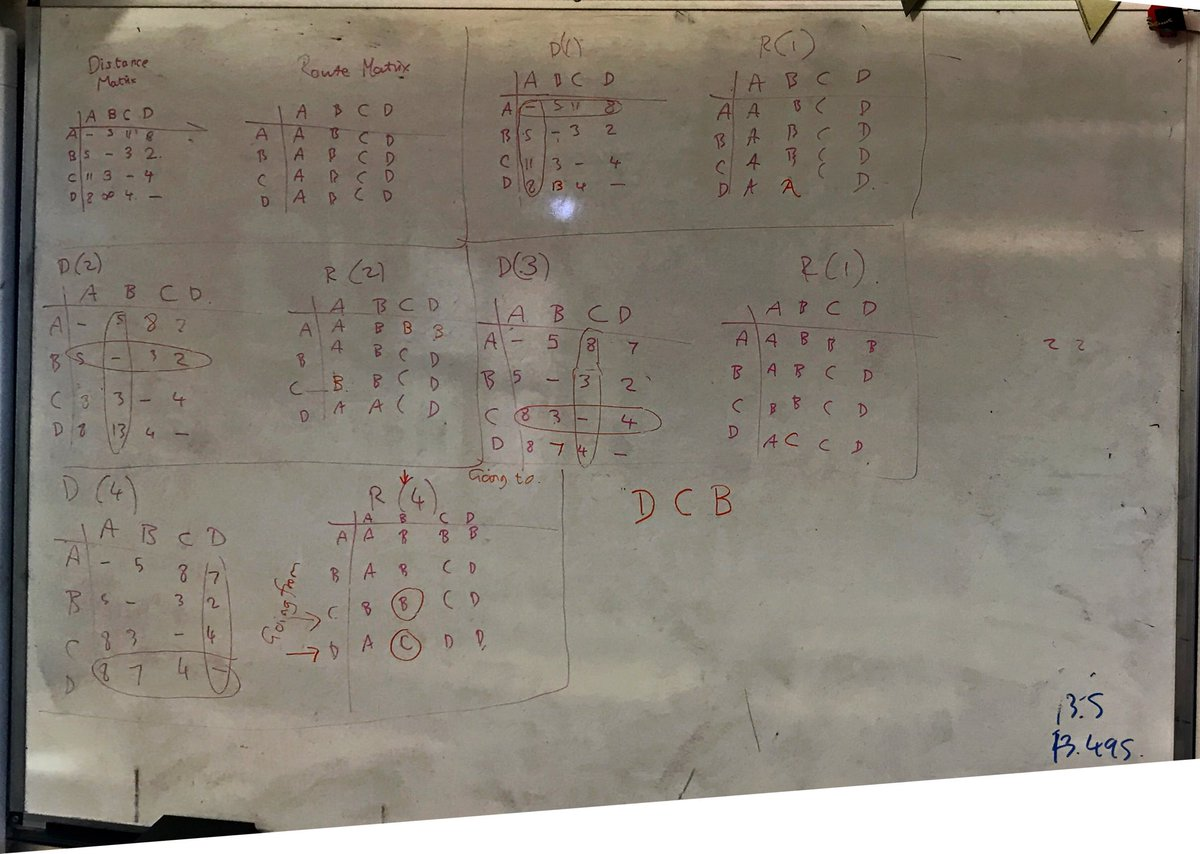 Due to IT failure I had to perform Floyd's Algorithm by hand. Sigh.
