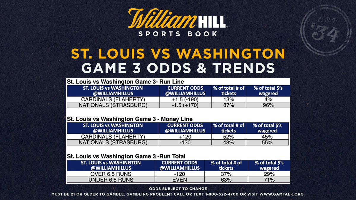 Championship 13 14 betting trends aiding and abetting cases