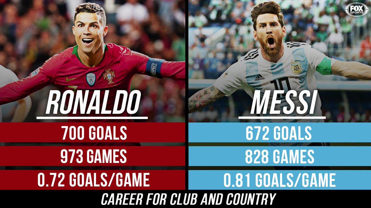 🐐vs 🐐 Your move, Messi.