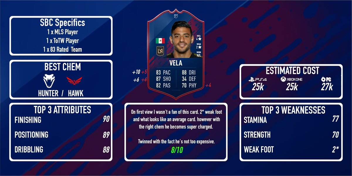As promised, here are the slides for the PoTM! Hope you enjoyed the vid!