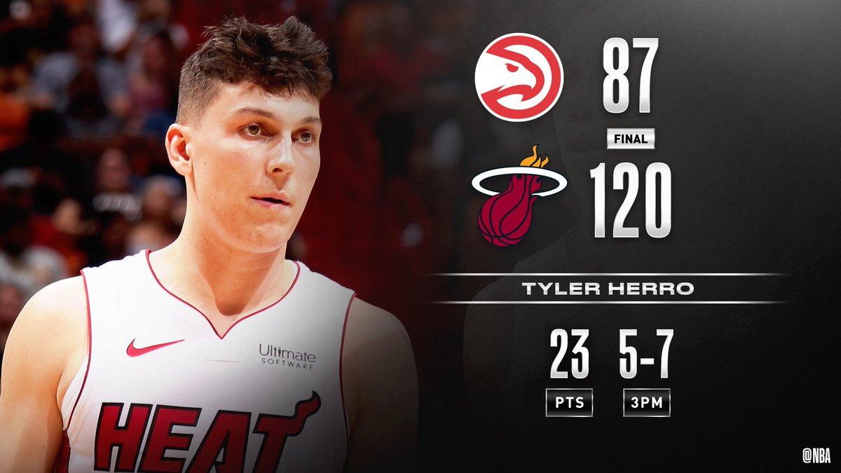 FINAL SCORE THREAD   Tyler Herro's 23 PTS, 5 3PM leads the @MiamiHEAT to the home victory vs. ATL! #NBAPreseason   Bam Adebayo: 15 PTS, 10 REB, 3 BLK Meyers Leonard: 15 PTS, 7 REB Derrick Jones Jr: 14 PTS, 9 REB<br>http://pic.twitter.com/sdofofws2C