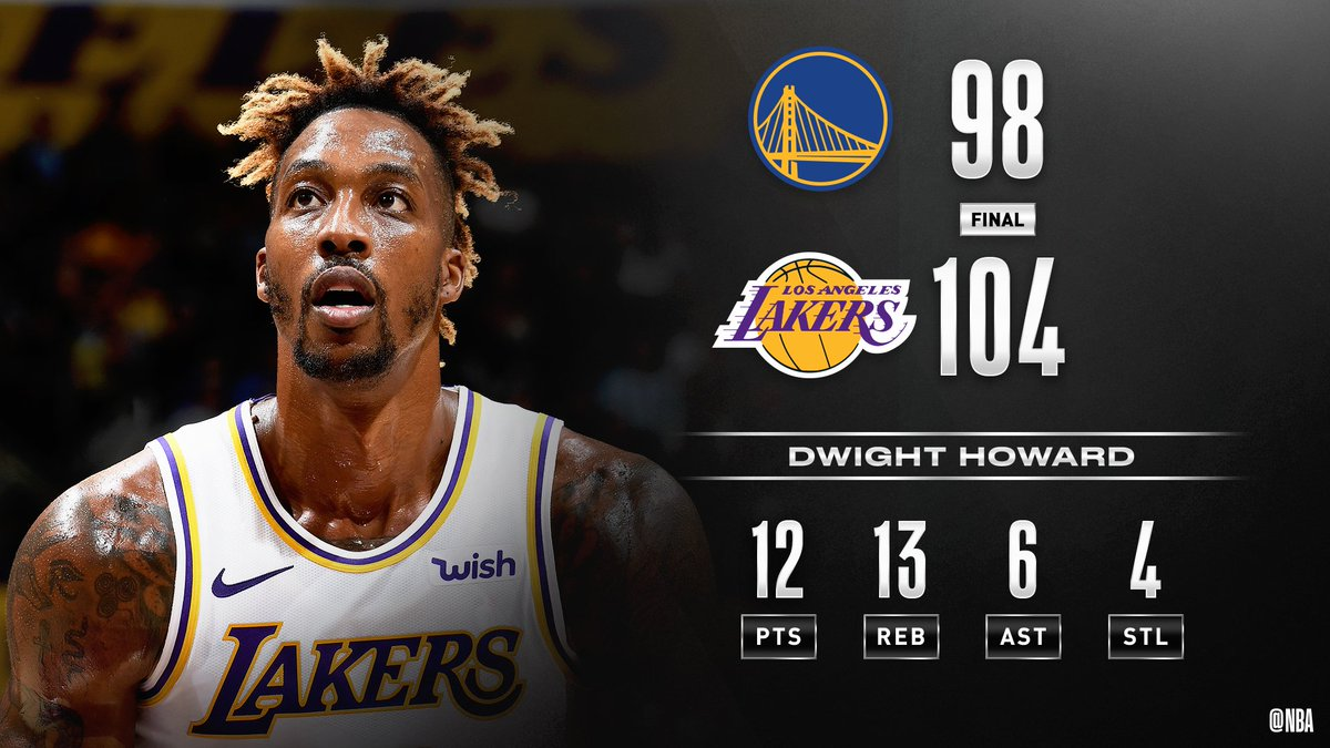 #RT @NBA: @MiamiHEAT @hornets @dallasmavs @SacramentoKings @nuggets Dwight Howard (12 PTS, 13 REB, 6 AST) and Zach Norvell Jr. (22 PTS) combine to propel the @Lakers past GSW in LA! #NBAPreseason   JaVale McGee: 11 PTS, 5 REB David Stockton: 10 PTS, 7 AST