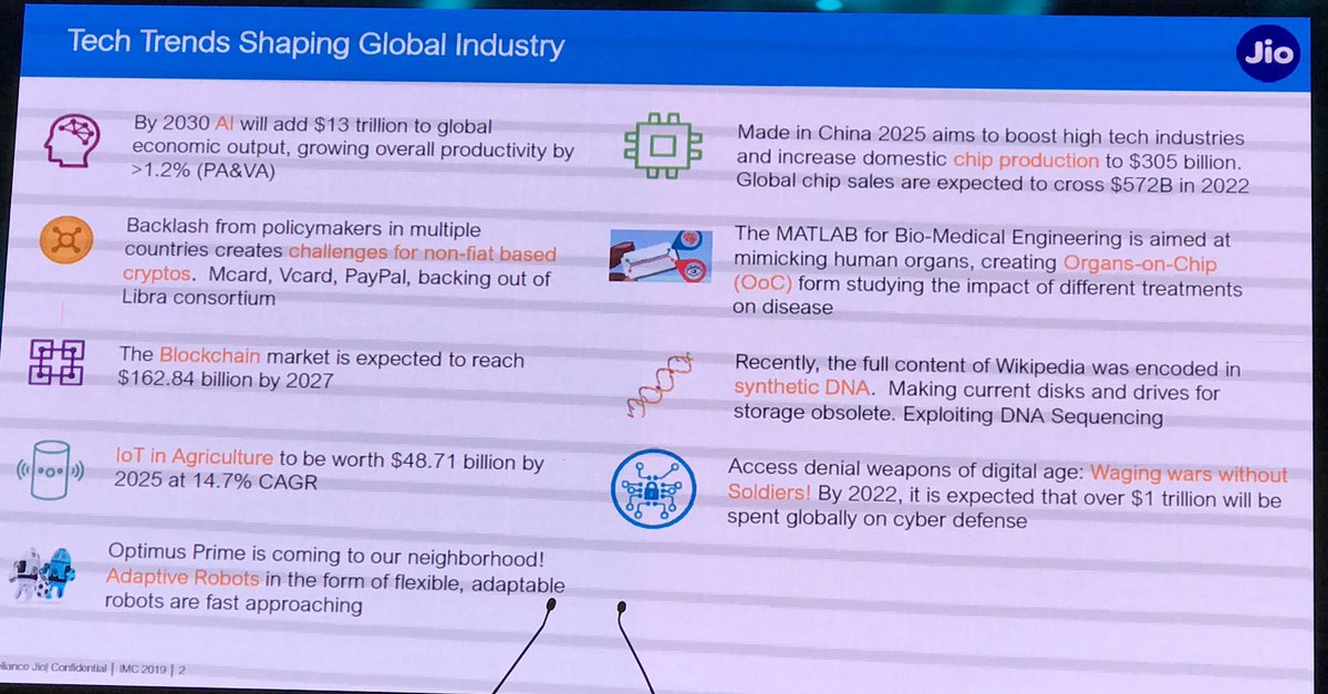 #Tech #trends shaping the #Global Industry by Mathew Oommen  President, #RelianceJio #IMC2019 @reliancejio https://t.co/pR5XH73ltF