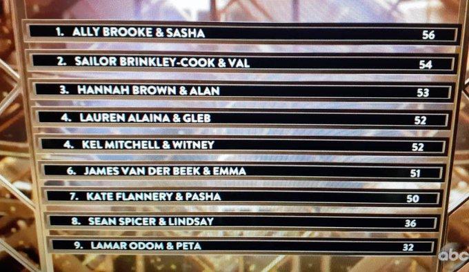 """Ally Brooke e Sasha Farber foram enaltecidos no Dancing with the Stars dançando o tema de """"A Bela e A Fera"""". #AllyOnDWTS #DWTS #TeamTime2Shine  #TercaDetremuraSDV"""