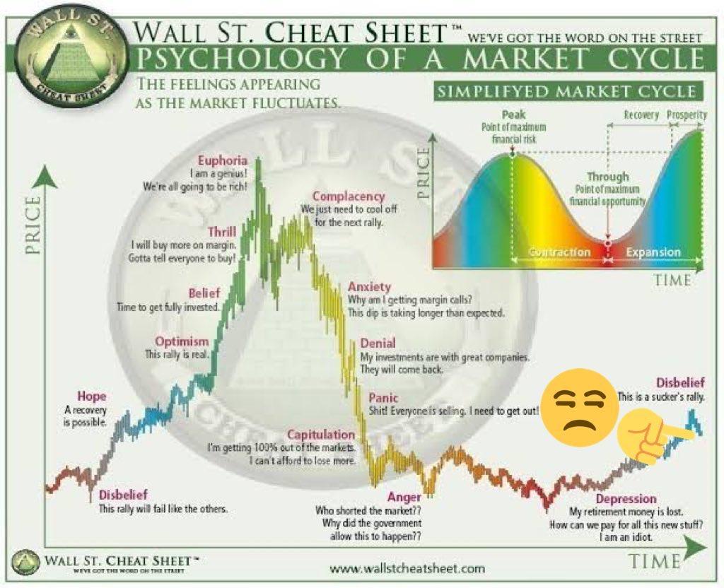 だいぶ仮想通貨おもんないぞ。でも泣かないで。 $BTC