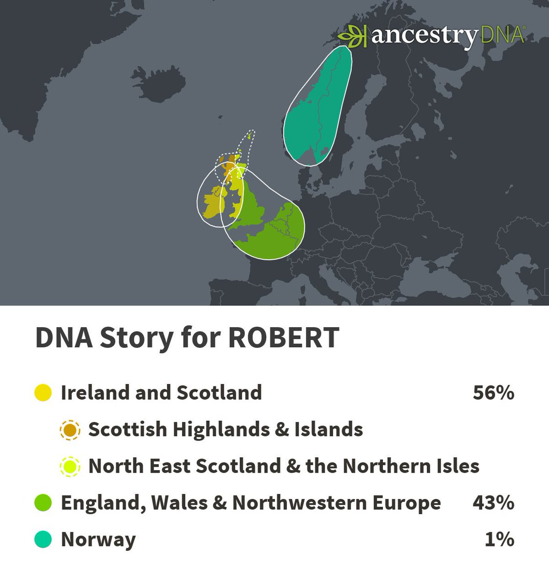 Check out my #AncestryDNA results! Find your own story at http://AncestryDNA.com