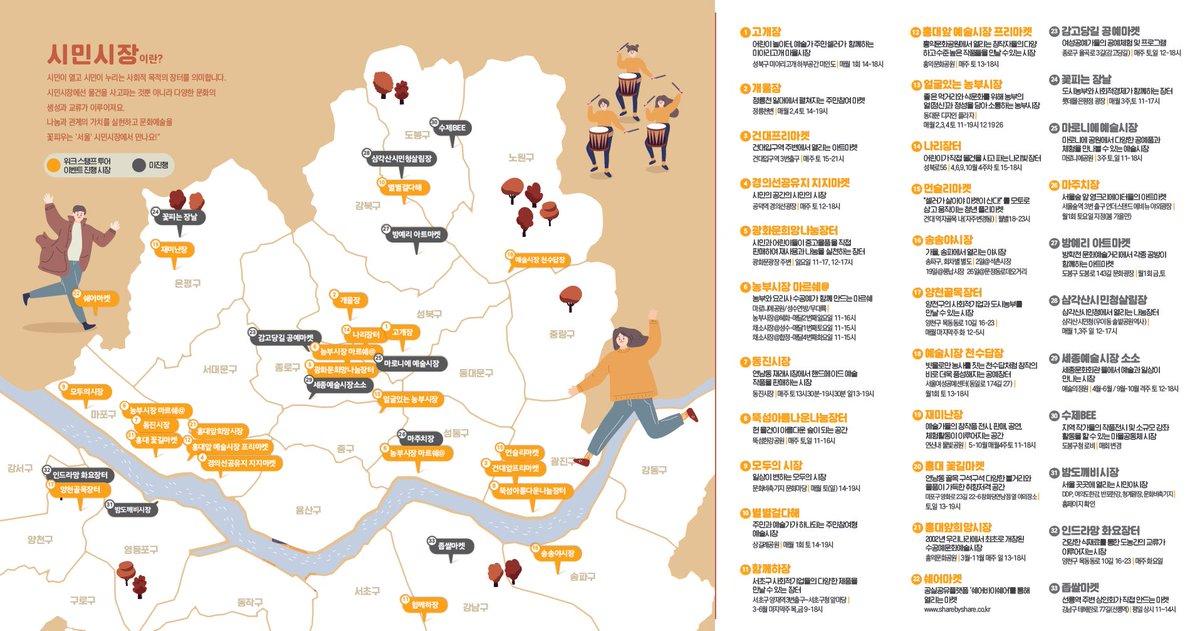 시민이 직접 만들고 가꾸는 서울시내 33개의 시민시장이 함께 하는 #2019시민시장WEEK 우리동네 참여 시장 찾기 🔎seoulmarket.org