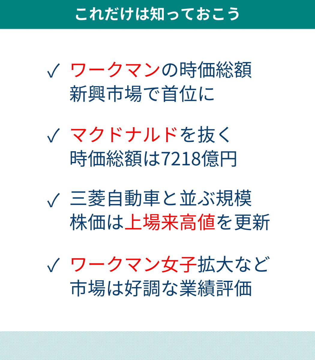 """ヤング日経 on Twitter: """"【話題】ワークマン時価総額、マクドナルド ..."""