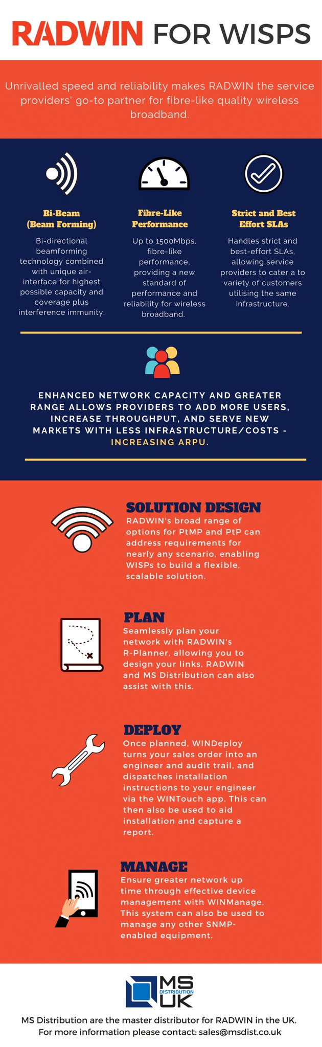 "MS (Distribution) UK on Twitter: ""Take a look at our brand new @radwin  #infographic detailing why #RADWIN are the service providers' go-to partner  for #fibre-like quality #wireless #broadband. View #RADWIN Products at @"