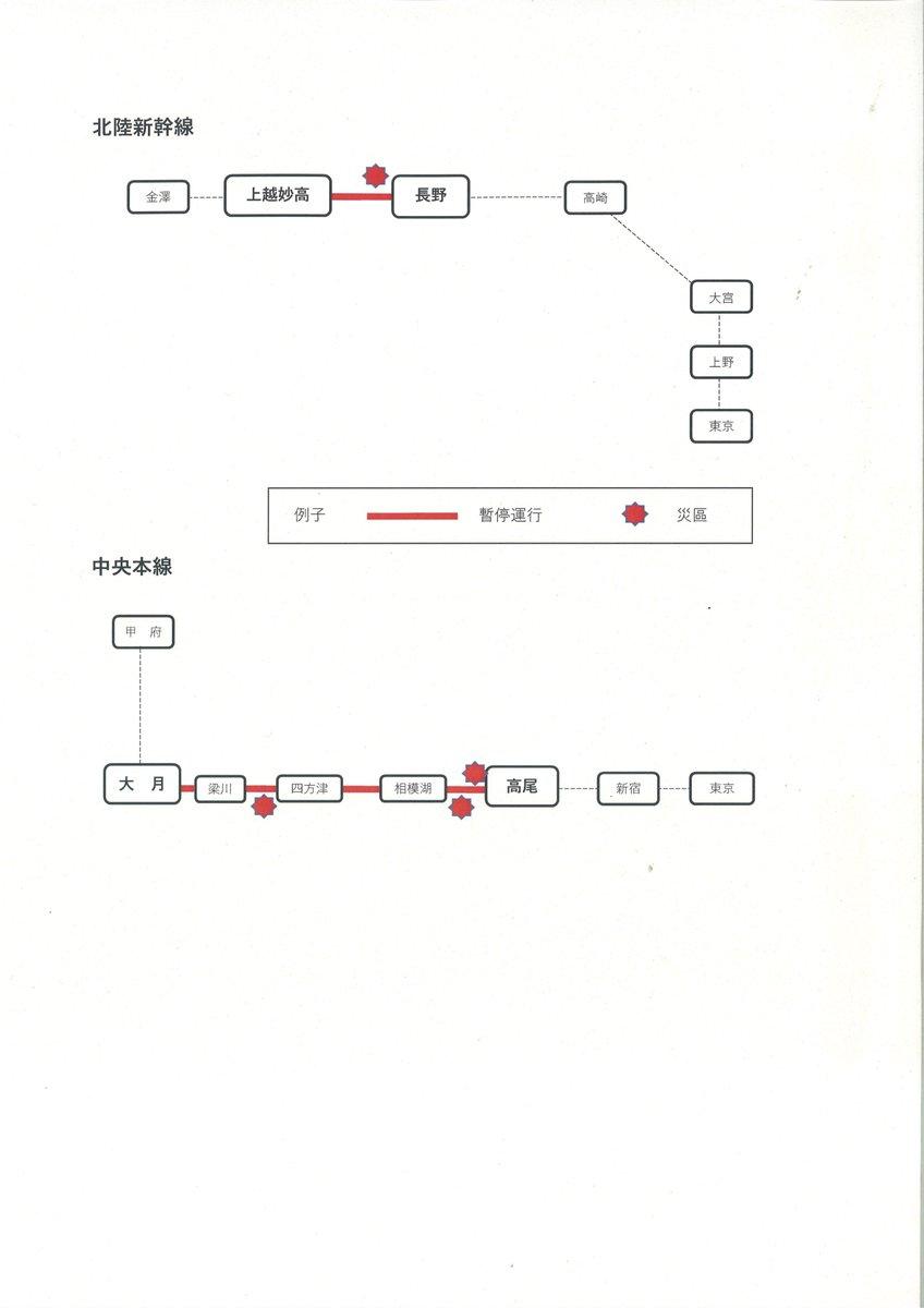 東海道線運行状況