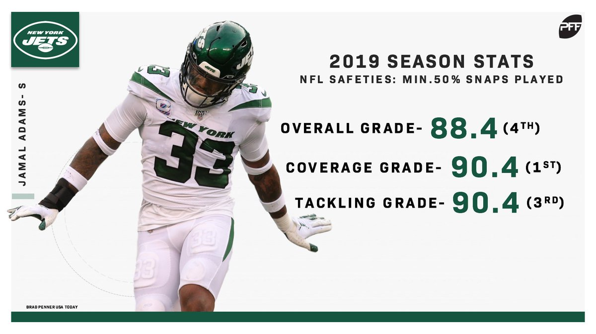 #Jets Jamal Adams has had a great start to his 2019 campaign. #TakeFlight