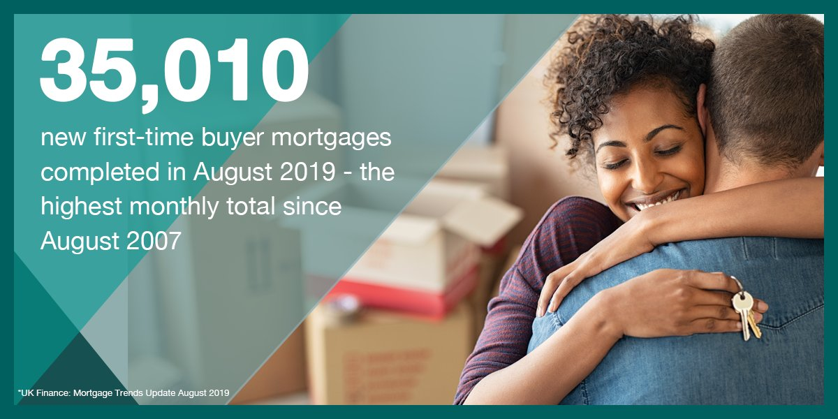 📢 First-time buyer figures reached a 12 year high 📈 - with 35k people getting keys 🔑 to their own home 🏡 in Aug 2019 alone. We're working to unlock the dream of ownership for thousands more 👪 families – including reforming the system to build more 🏡🏡🏡
