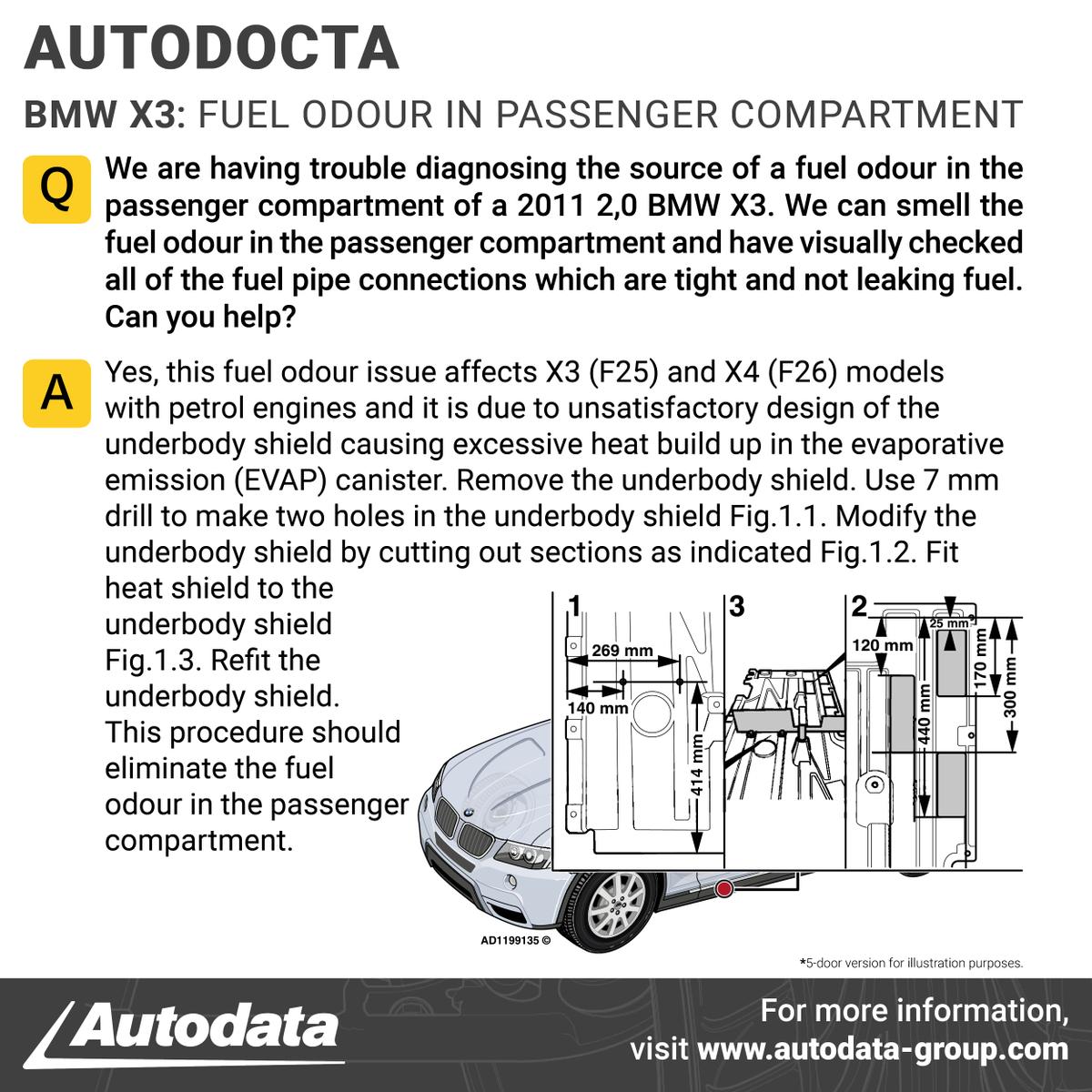 Bmw 5 Auto Data Arac
