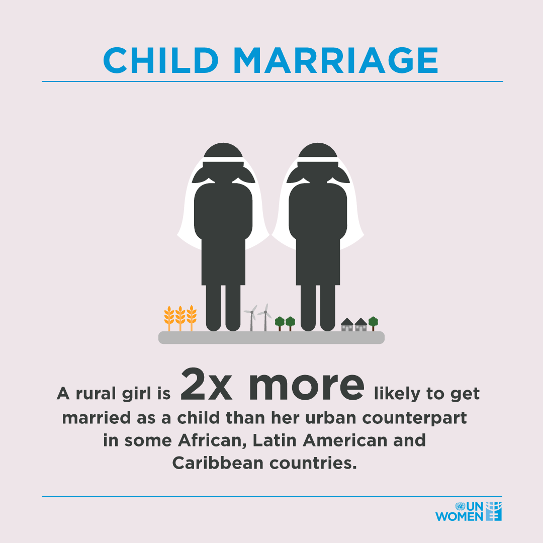 ALL women have the right to live free from violence & harm, yet more #ruralwomen live with the trauma of child marriage than their urban counterparts. unwo.men/ktZx50wL82S