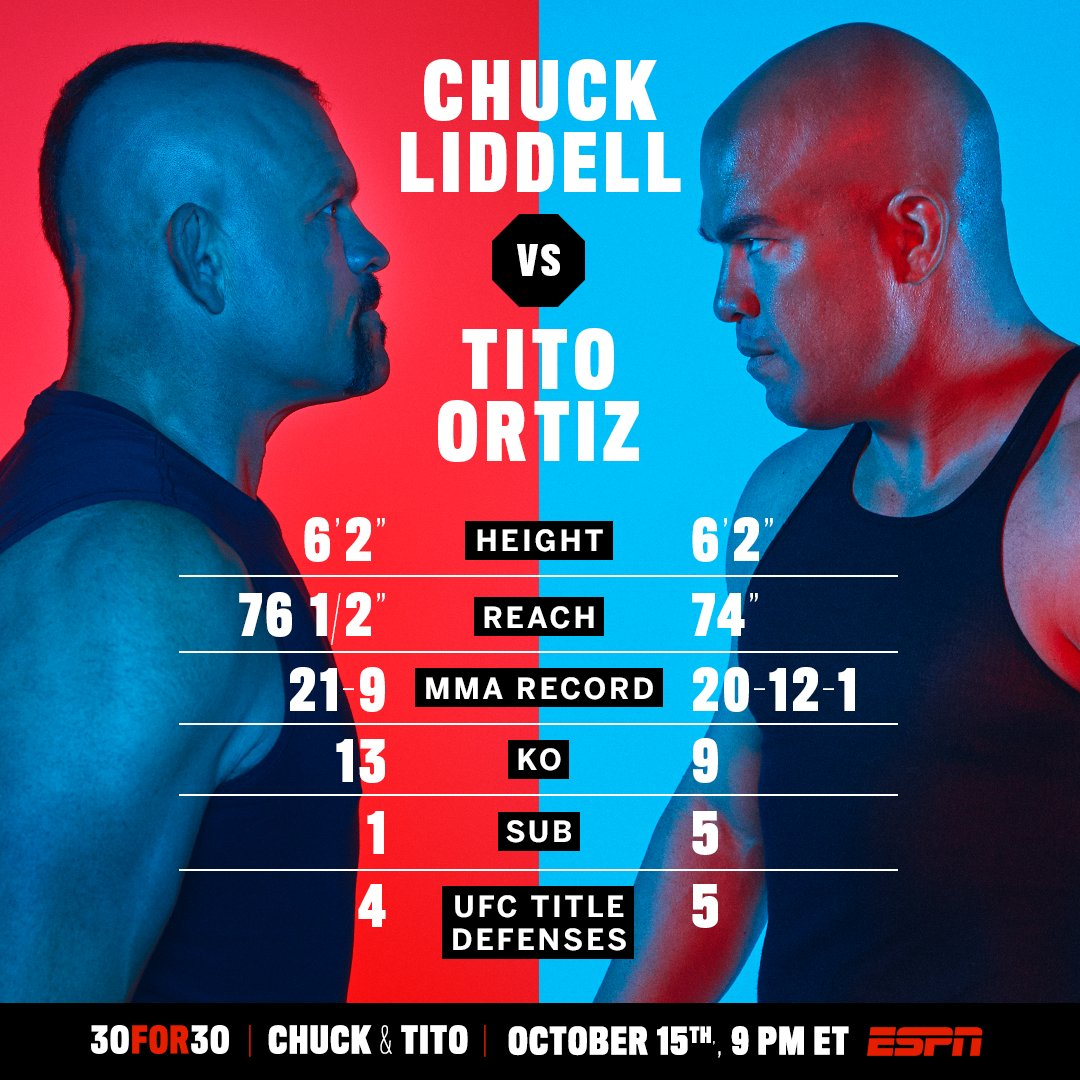 Chuck vs. Tito, one of the UFC's greatest rivalries, has its own @30for30 🍿