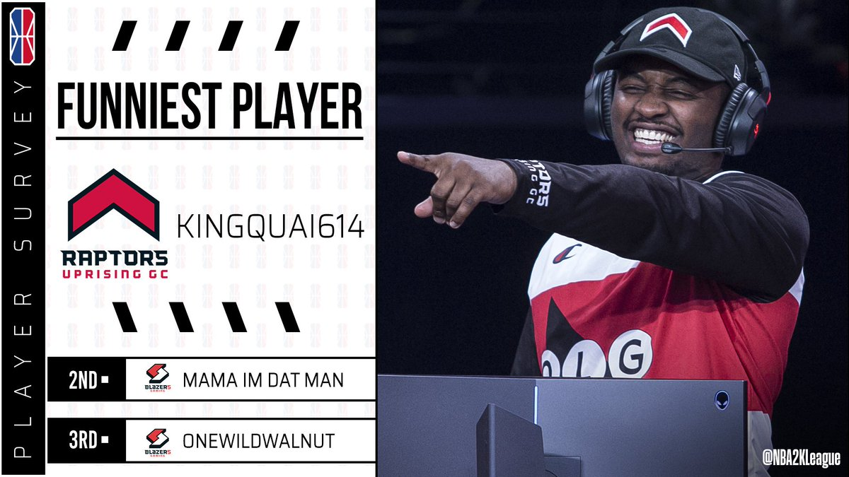 It takes real skill to keep your teammates loose through all the drama of a season! Whos most likely to dish out the 🤣🤣 in the NBA 2K League? The players have spoken: Its @KingQuai614! #Glitchy25