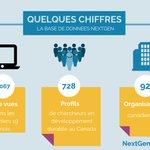 Image for the Tweet beginning: Saviez-vous que?La #Basededonnées NextGen a