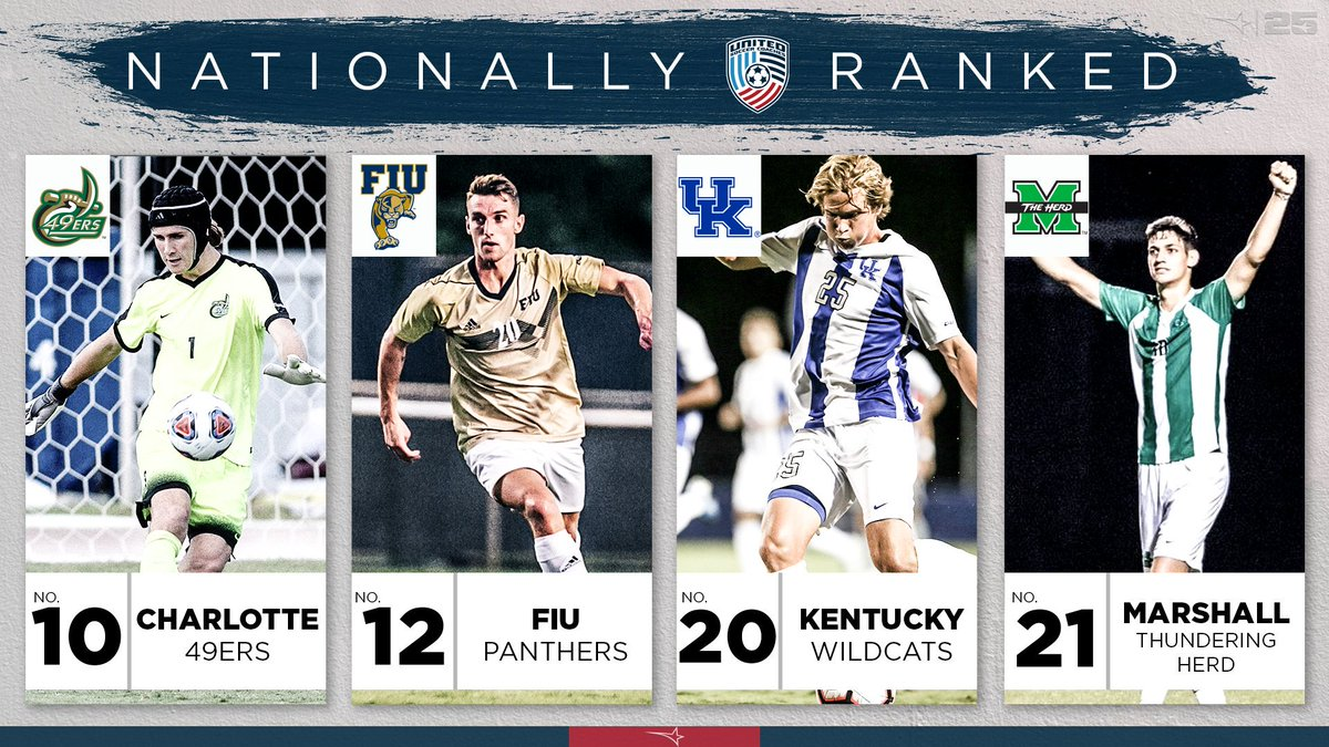 NATIONALLY RANKED   For the first time in league history, HALF of our men's soccer programs are ranked in the @UnitedCoaches Top 25!   #TheCUSAWay    http:// bit.ly/cusamsoctop25    <br>http://pic.twitter.com/GAdAaMflfm