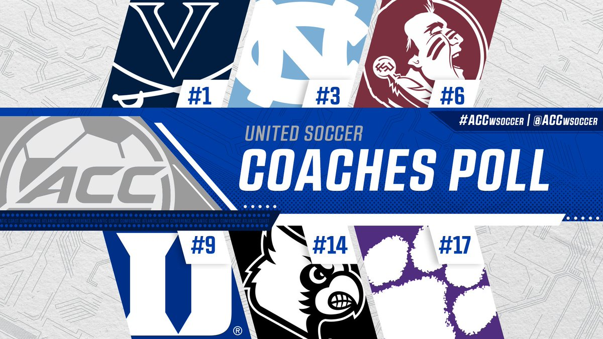 Weve got 6️⃣ in this weeks @UnitedCoaches Top 25 poll! #ACCWSoccer