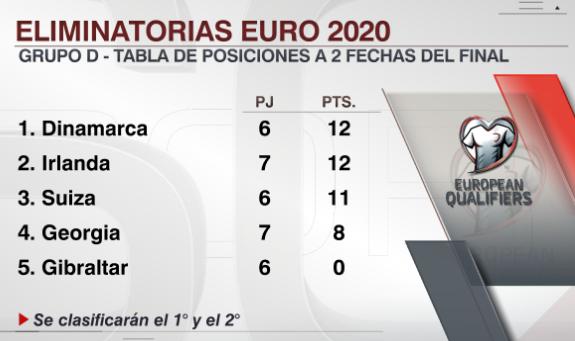 Tag euro2020 en Fantasma Rojo, futbol, goles, videos,  EG8tilAWoAEIA0g?format=png&name=small