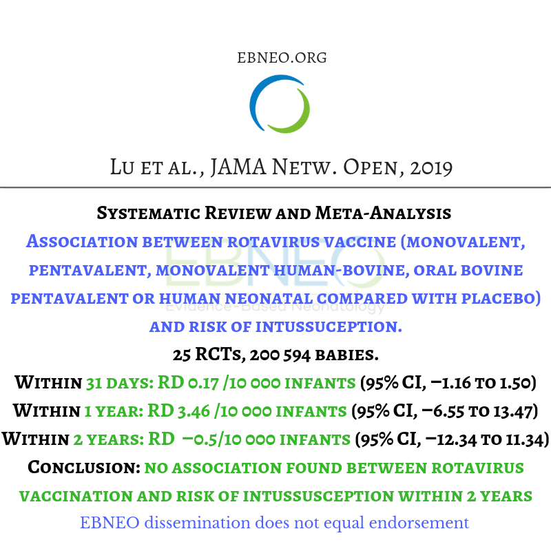 Lu et al's systematic review and meta-analysis in @JAMANetworkOpen finds no association between rotavirus vaccination and risk of intussuception within 2 years. #EBNEOalerts #neoEBM #FOAMneo http://ow.ly/kgvr30pIYJQ