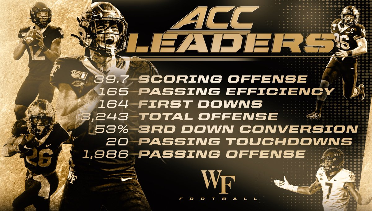 Our offense leads the ACC in almost every category❗️