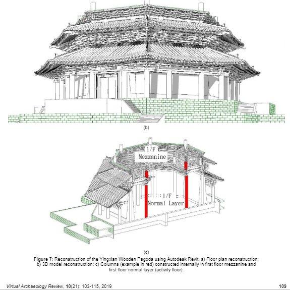#Culturalheritage preservation using new #media methods: #Yingxian Wooden #Pagoda, #China http://mtr.cool/pujmzlvgsd #2D #3D #modeling #BIM #Virtual 360º #Documentation #VR