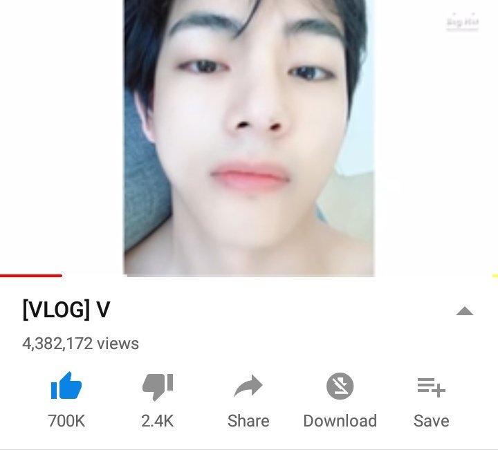 🐯📈 |151019| ¡El Vlog de #TAEHYUNG a llegado a los 700k de likes! 💜Actualmente tiene estos récords:- El más visto (4.3M+).- Estuvo en tendencias en Twitter (#VonVacation) y YouTube.- Alcanzó 1M de vistas en 4 horas.Su poder es impresionante~ 🐻👑@BTS_twt #김태형 #뷔