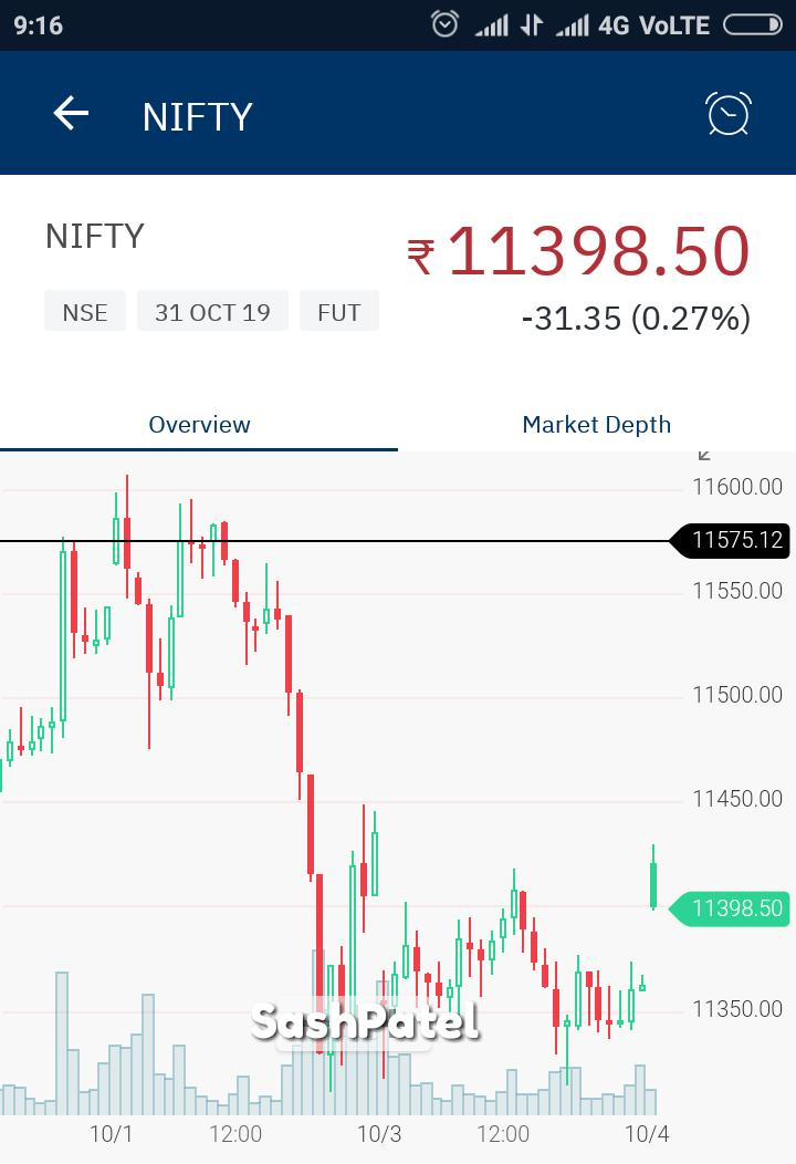 Bought NF... With Low SL... https://t.co/qIAA4GHE2n