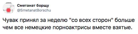 Сьогодні очікується обмін затриманими між Україною та Білоруссю - Цензор.НЕТ 248