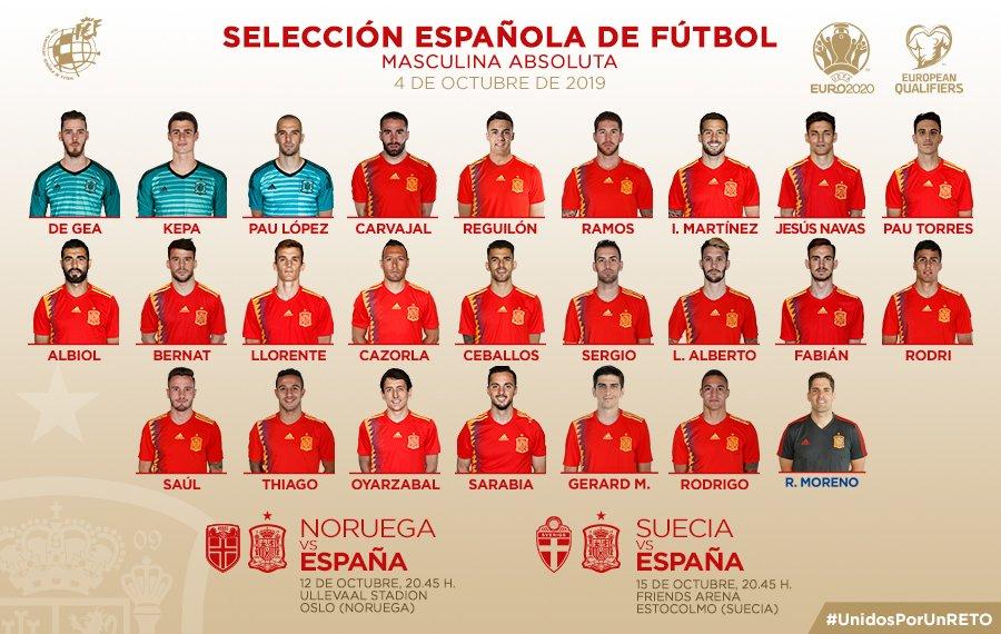 Збірна Іспанії оголосила заявку на найближчі ігри - в список потрапив лише 1 гравець Барселони - изображение 1