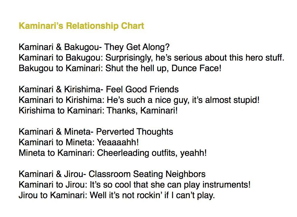 オードリーaudrey On Twitter Kaminaris Relationship