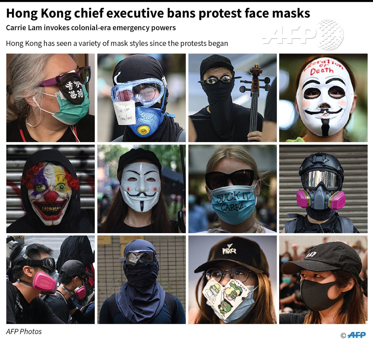 """AFPgraphics on Twitter: """"Hong Kong's leader announce ban on ..."""