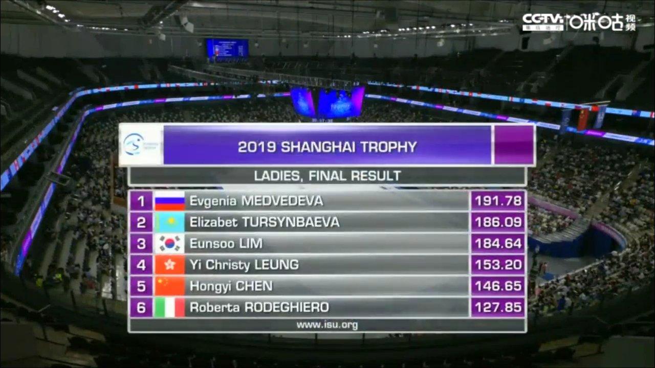 Shanghai Trophy (Invitational). 3-5 октября 2019. Шанхай (Китай) - Страница 4 EGCUQRCWwAA_tiv?format=jpg&name=large