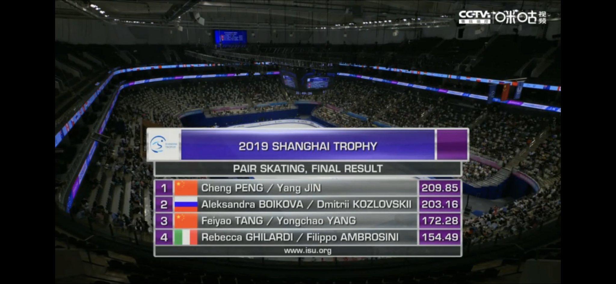 Shanghai Trophy (Invitational). 3-5 октября 2019. Шанхай (Китай) - Страница 5 EGCgWTqUUAUCCNn?format=jpg&name=4096x4096