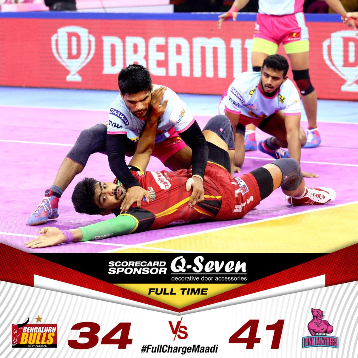 Our Bulls fought tooth and nail against the #TopCats but they snatched the win away from us in the final moments!  #FullChargeMaadi #Champions #VivoPKL7 #JAIvBLR