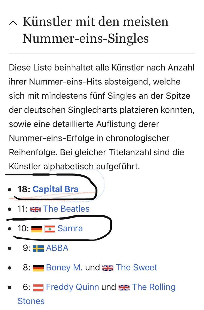 Grad aufgefallen, dass #CapitalBra schon wieder ne Nummer 1 hat  Der baut seinen Vorsprung immer mehr aus....#Samra ist nur noch eine Nr 1 von den Beatles entfernt #deutscheCharts pic.twitter.com/Lf49chsWHc